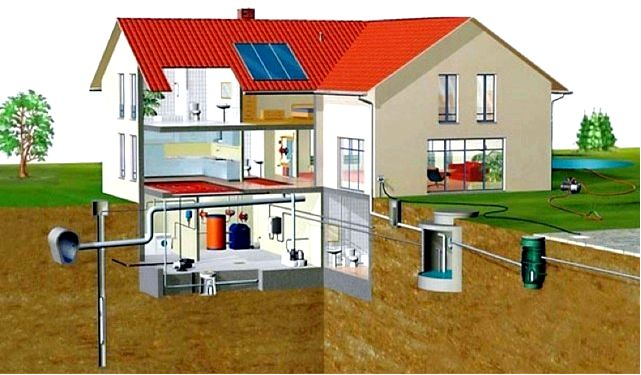 Что такое подключение к водопроводу? формальности и расходы, связанные с подведением воды в дом