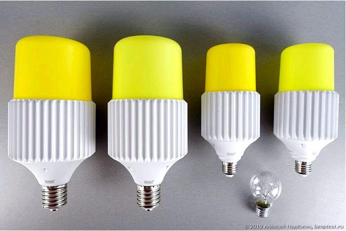 Выбор размера лампы для разных типов помещений блог
